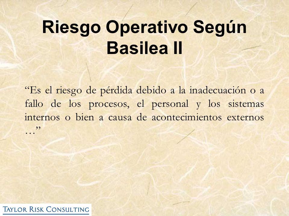 Riesgo Operativo Según Basilea II Es el riesgo de pérdida debido a la inadecuación o a fallo de los procesos, el personal y los sistemas internos o bi