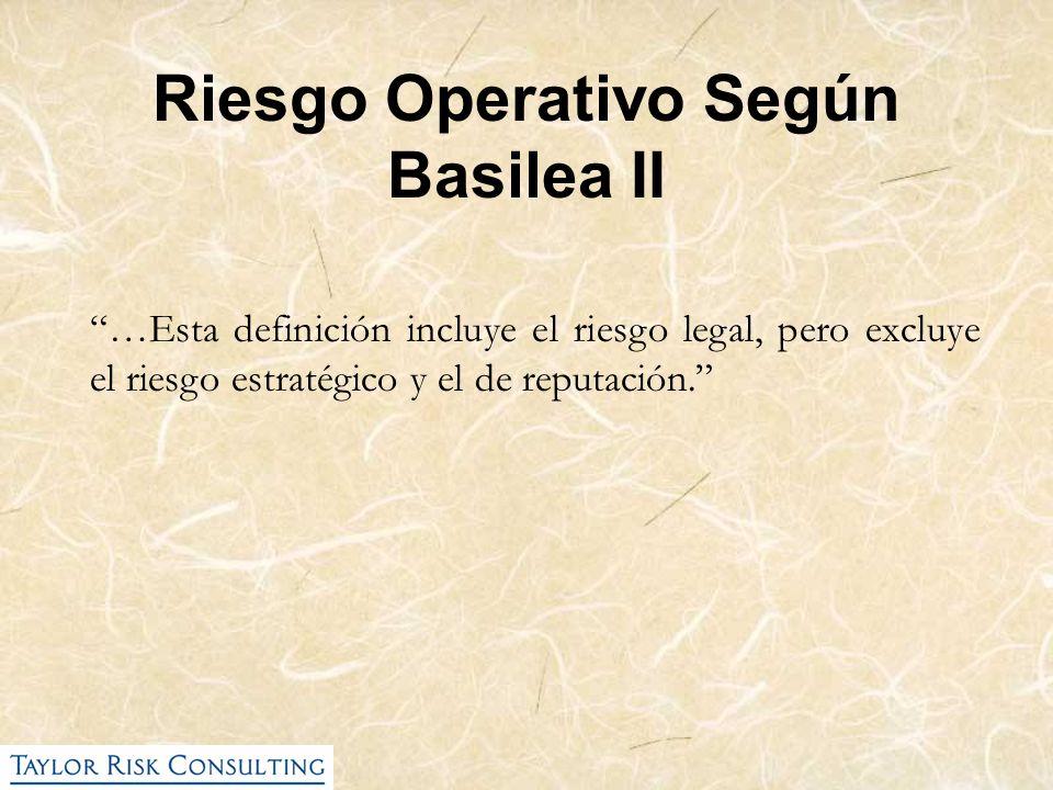 Riesgo Operativo Según Basilea II …Esta definición incluye el riesgo legal, pero excluye el riesgo estratégico y el de reputación.