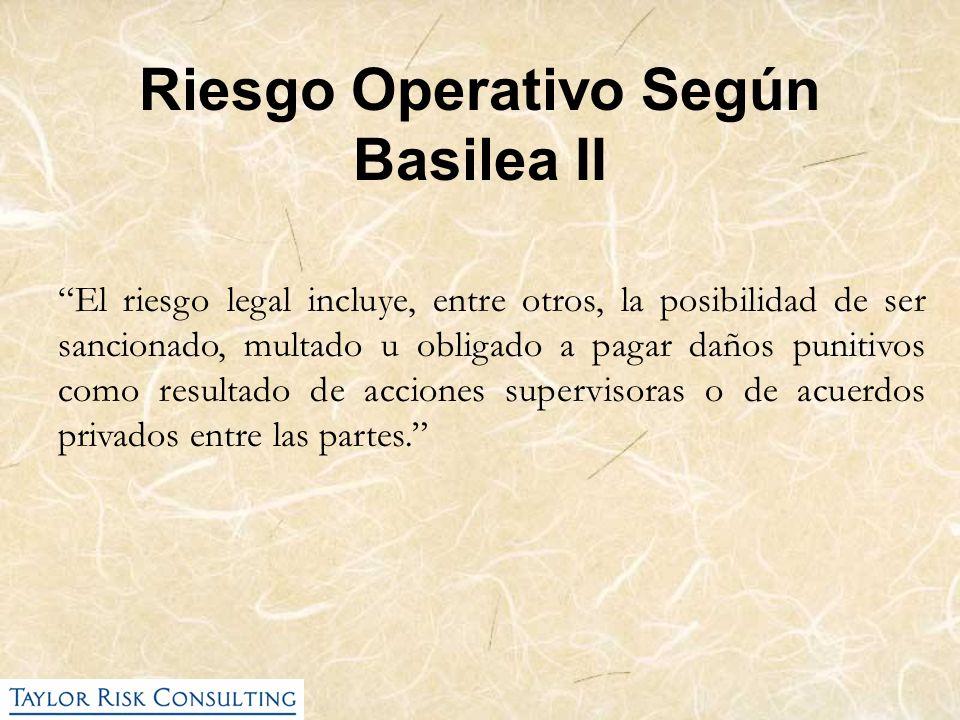 Riesgo Operativo Según Basilea II El riesgo legal incluye, entre otros, la posibilidad de ser sancionado, multado u obligado a pagar daños punitivos c