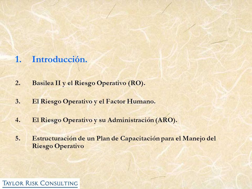 1.Introducción. 2.Basilea II y el Riesgo Operativo (RO). 3.El Riesgo Operativo y el Factor Humano. 4.El Riesgo Operativo y su Administración (ARO). 5.