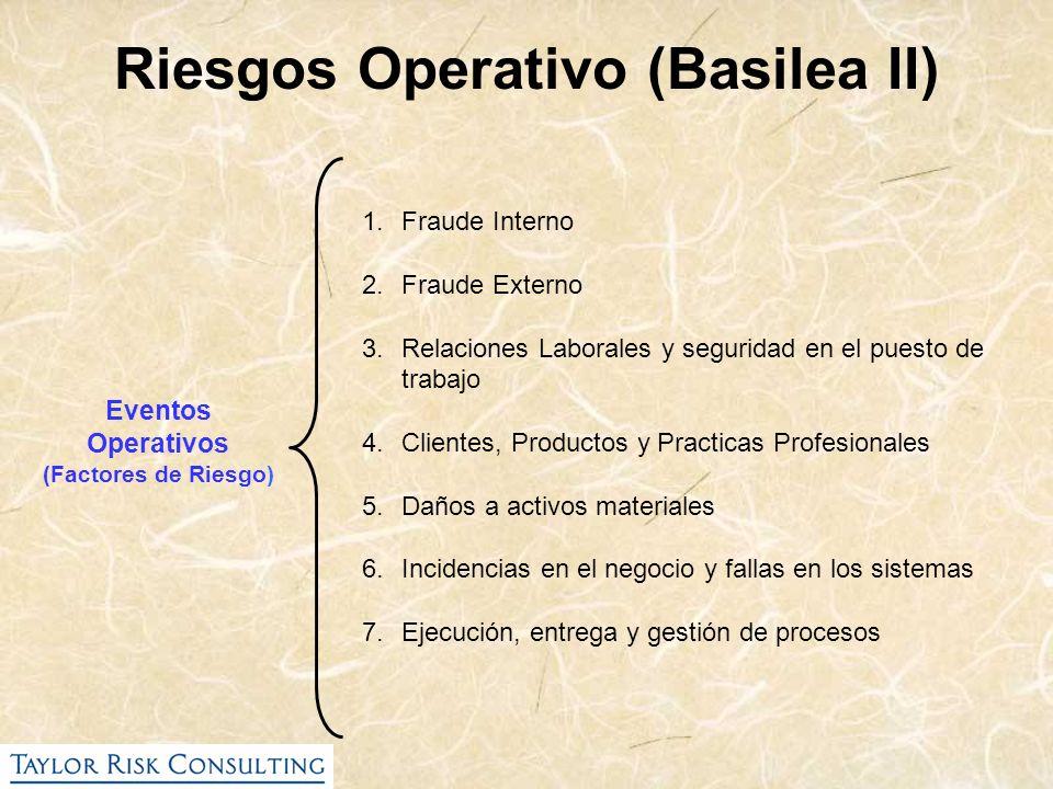1.Fraude Interno 2.Fraude Externo 3.Relaciones Laborales y seguridad en el puesto de trabajo 4.Clientes, Productos y Practicas Profesionales 5.Daños a