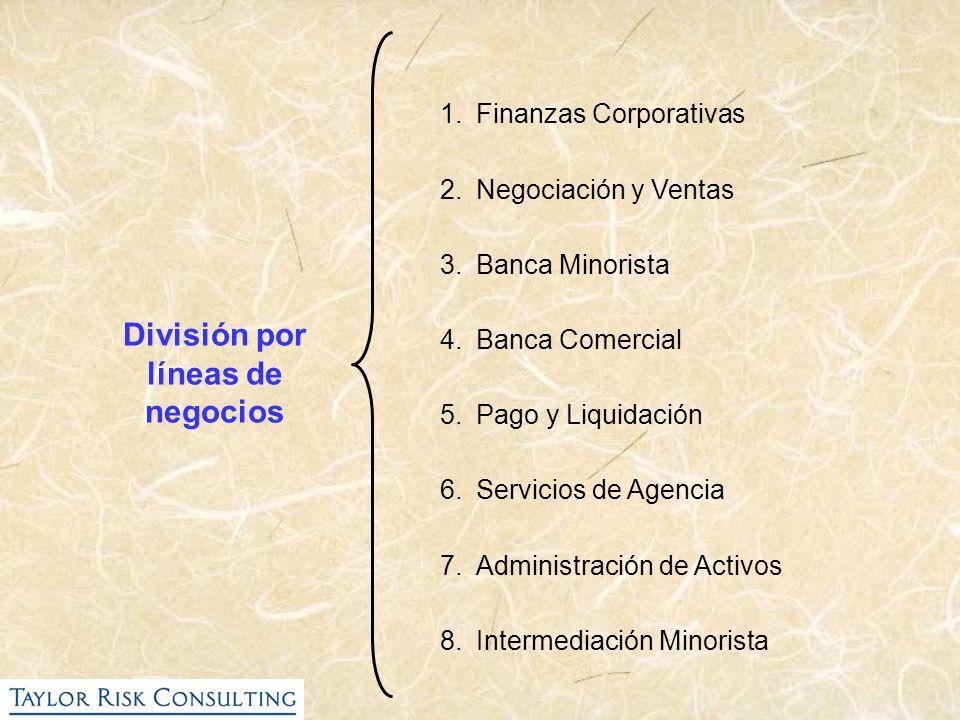 División por líneas de negocios 1.Finanzas Corporativas 2.Negociación y Ventas 3.Banca Minorista 4.Banca Comercial 5.Pago y Liquidación 6.Servicios de