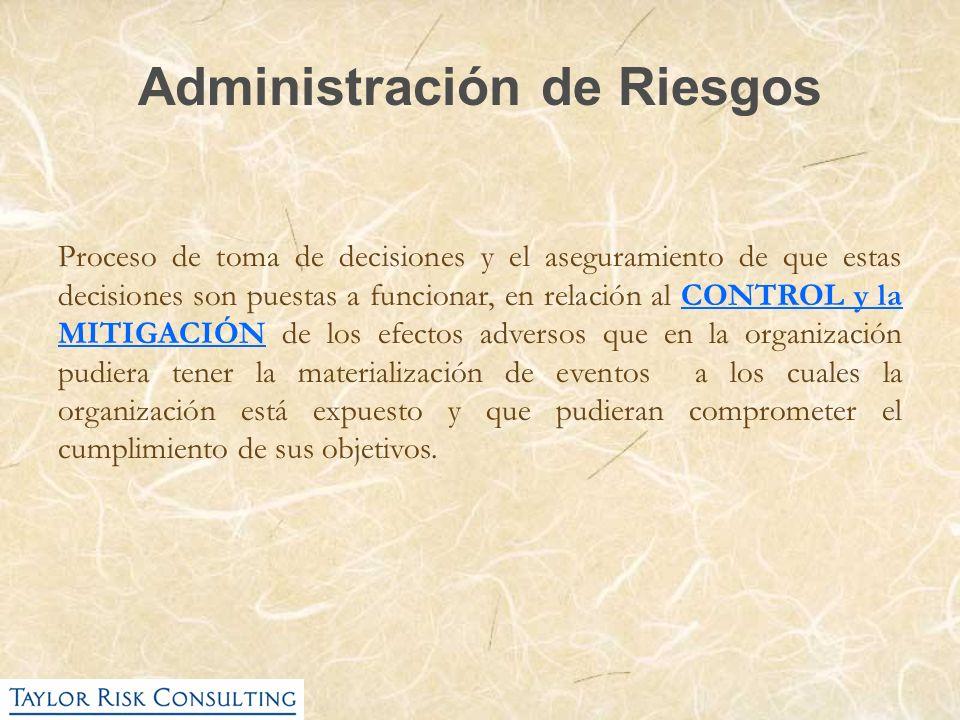 Administración de Riesgos Proceso de toma de decisiones y el aseguramiento de que estas decisiones son puestas a funcionar, en relación al CONTROL y l