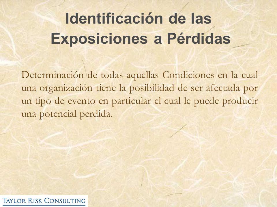 Identificación de las Exposiciones a Pérdidas Determinación de todas aquellas Condiciones en la cual una organización tiene la posibilidad de ser afec