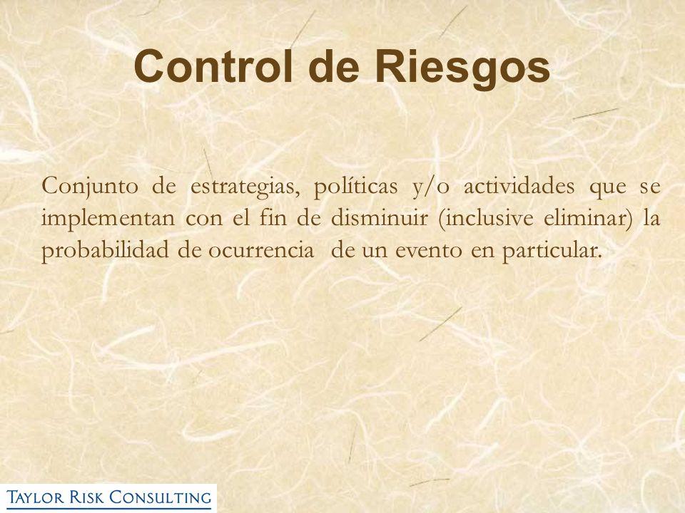 Control de Riesgos Conjunto de estrategias, políticas y/o actividades que se implementan con el fin de disminuir (inclusive eliminar) la probabilidad