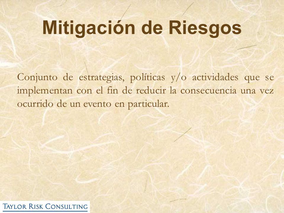 Mitigación de Riesgos Conjunto de estrategias, políticas y/o actividades que se implementan con el fin de reducir la consecuencia una vez ocurrido de