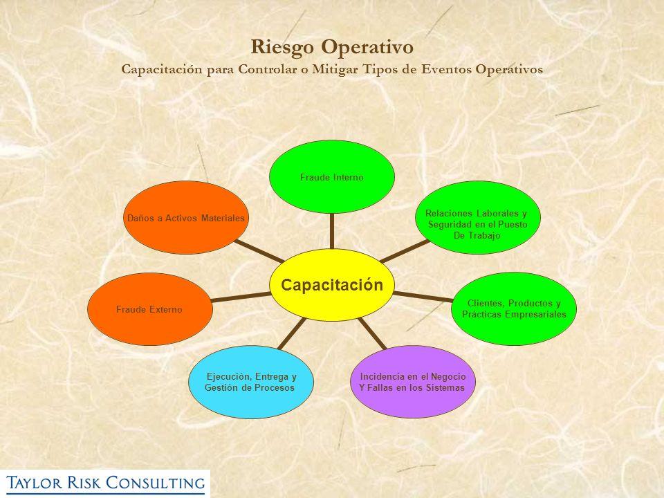 Riesgo Operativo Capacitación para Controlar o Mitigar Tipos de Eventos Operativos Capacitación Fraude Interno Relaciones Laborales y Seguridad en el