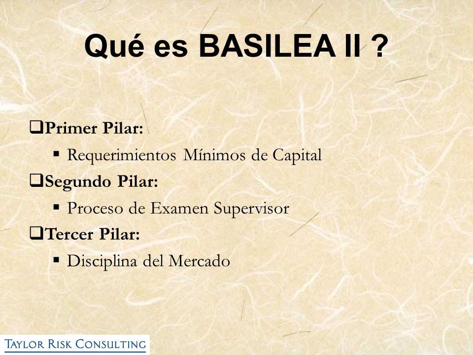 Qué es BASILEA II ? Primer Pilar: Requerimientos Mínimos de Capital Segundo Pilar: Proceso de Examen Supervisor Tercer Pilar: Disciplina del Mercado