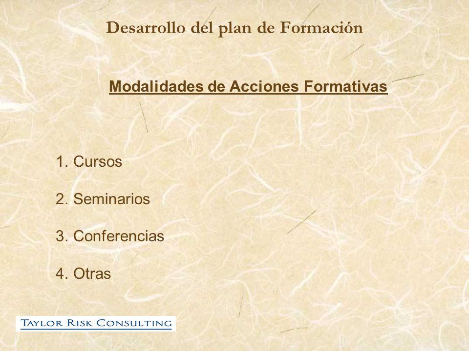 Desarrollo del plan de Formación Modalidades de Acciones Formativas 1.Cursos 2.Seminarios 3.Conferencias 4.Otras