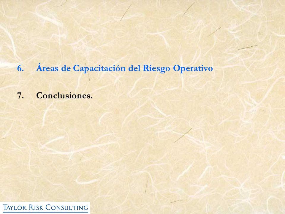 6.Áreas de Capacitación del Riesgo Operativo 7.Conclusiones.