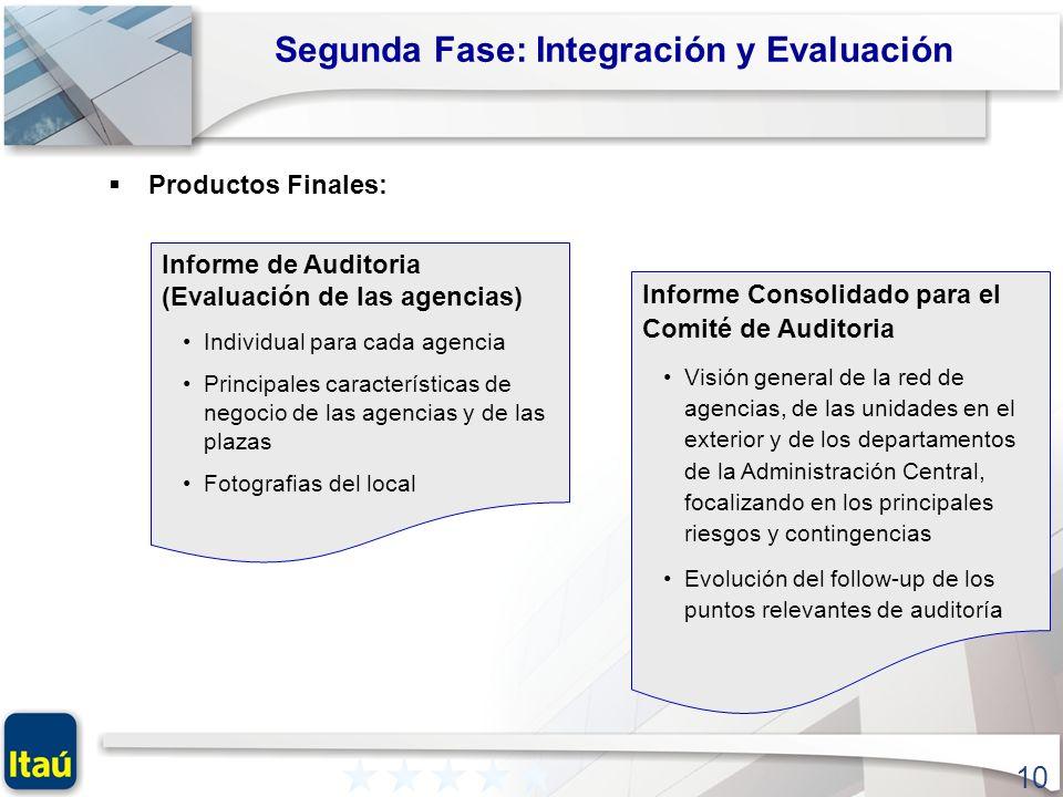 10 Segunda Fase: Integración y Evaluación Productos Finales: Informe de Auditoria (Evaluación de las agencias) Individual para cada agencia Principale