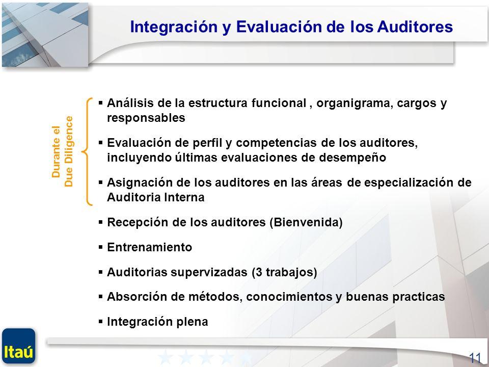 11 Integración y Evaluación de los Auditores Análisis de la estructura funcional, organigrama, cargos y responsables Evaluación de perfil y competenci