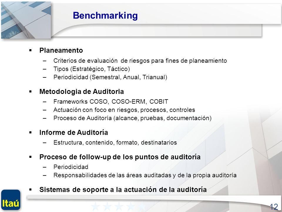 12 Benchmarking Planeamento –Criterios de evaluación de riesgos para fines de planeamiento –Tipos (Estratégico, Táctico) –Periodicidad (Semestral, Anu