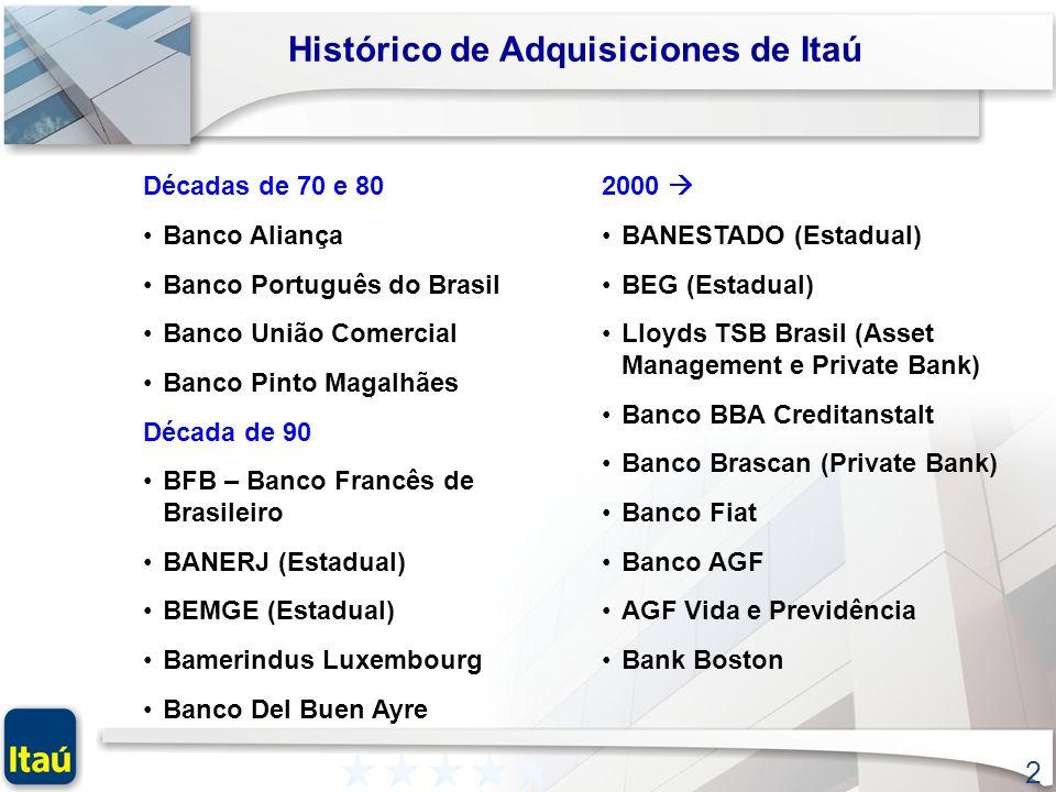 2 Histórico de Adquisiciones de Itaú Décadas de 70 e 80 Banco Aliança Banco Português do Brasil Banco União Comercial Banco Pinto Magalhães Década de