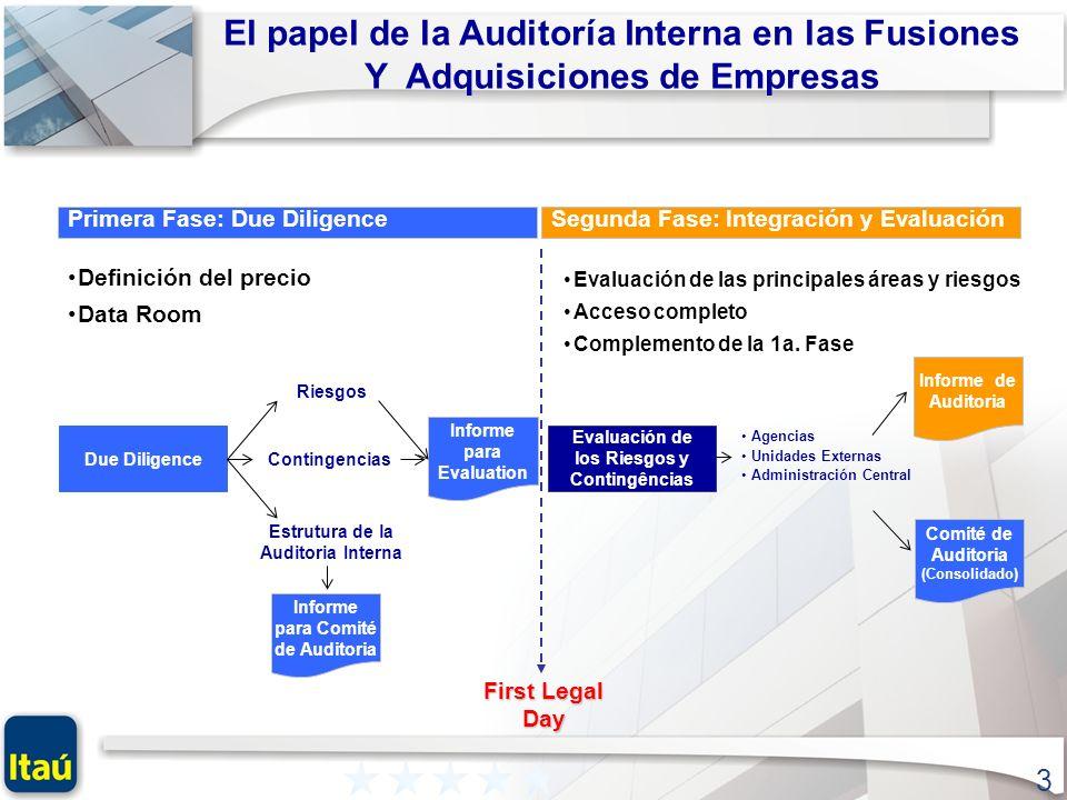 3 El papel de la Auditoría Interna en las Fusiones Y Adquisiciones de Empresas Primera Fase: Due Diligence Due Diligence Informe para Evaluation Defin