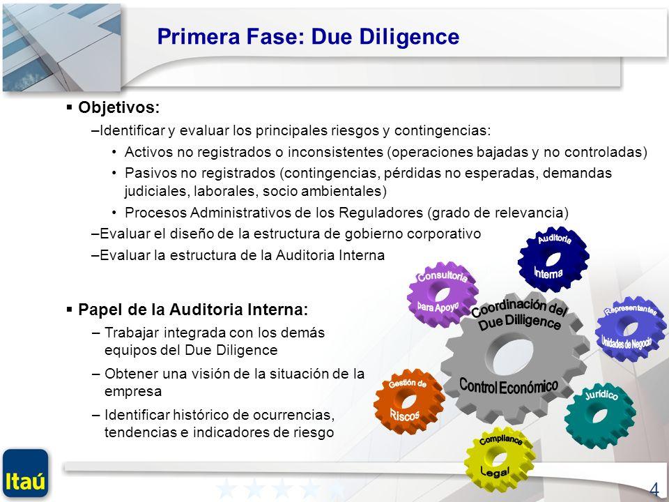 4 Primera Fase: Due Diligence Objetivos: –Identificar y evaluar los principales riesgos y contingencias: Activos no registrados o inconsistentes (oper