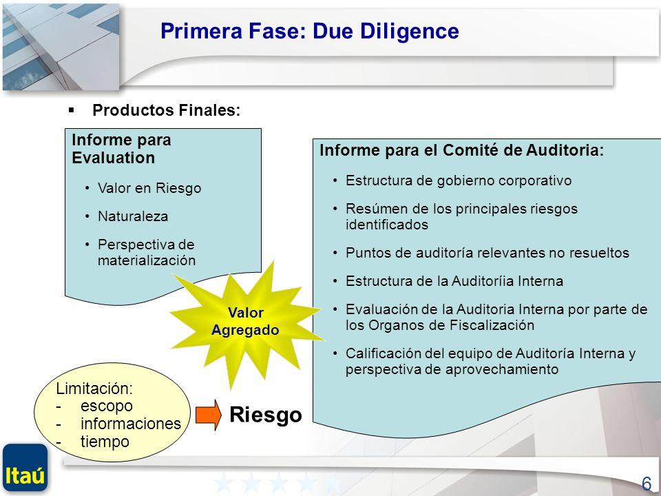 6 Primera Fase: Due Diligence Productos Finales: Informe para Evaluation Valor en Riesgo Naturaleza Perspectiva de materialización Informe para el Com
