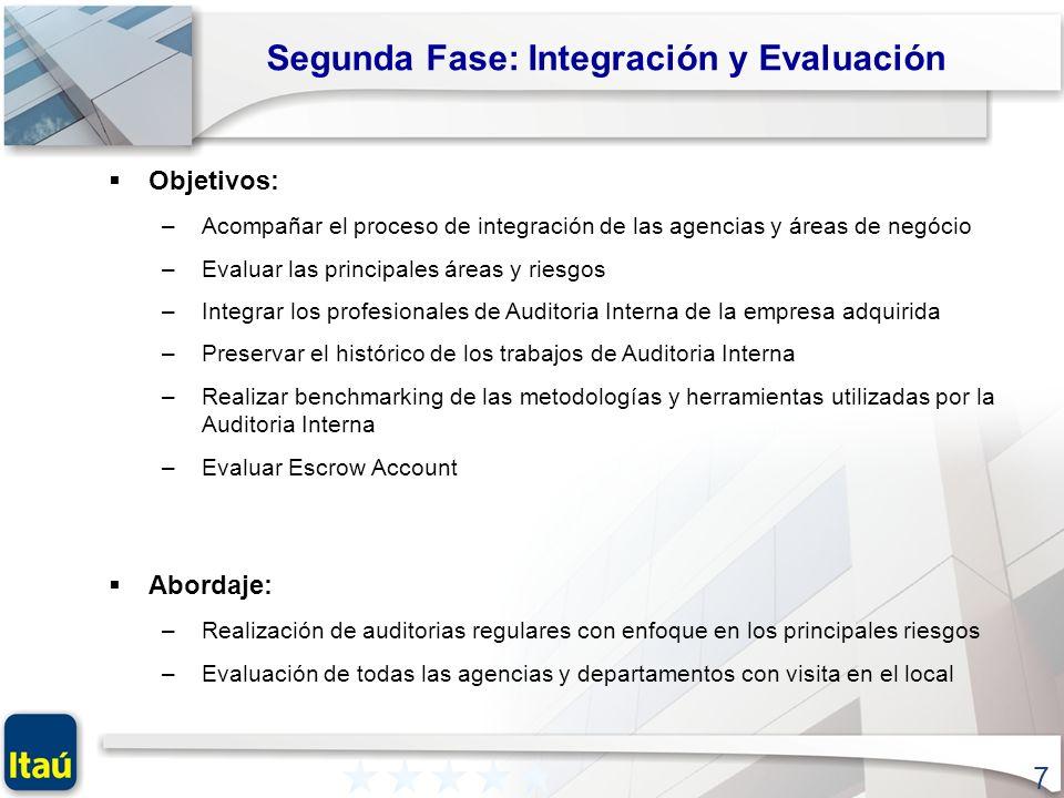 7 Segunda Fase: Integración y Evaluación Objetivos: –Acompañar el proceso de integración de las agencias y áreas de negócio –Evaluar las principales á
