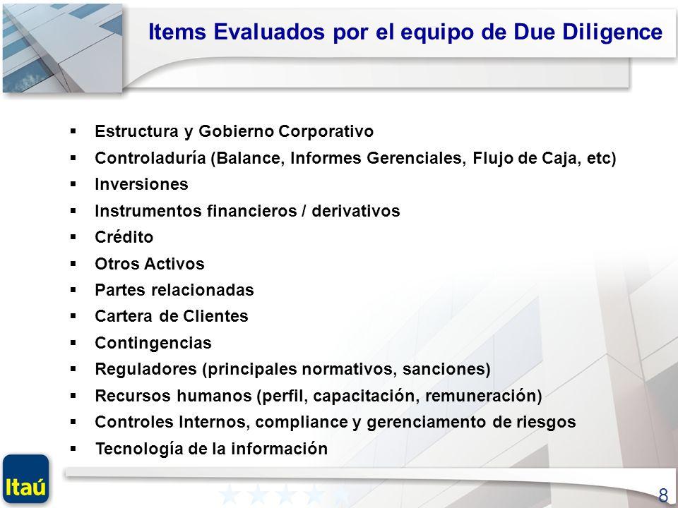 8 Items Evaluados por el equipo de Due Diligence Estructura y Gobierno Corporativo Controladuría (Balance, Informes Gerenciales, Flujo de Caja, etc) I