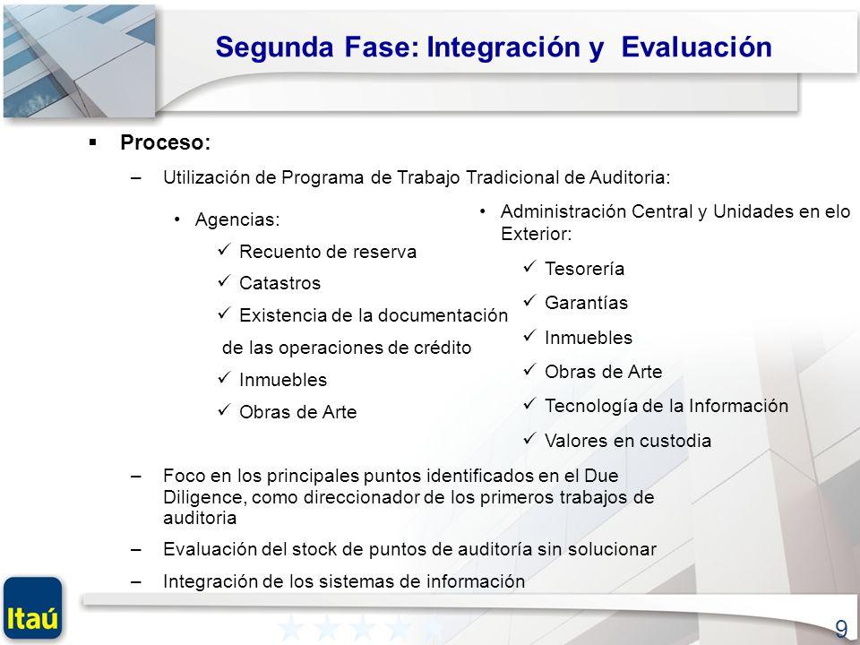 9 Segunda Fase: Integración y Evaluación Proceso: –Utilización de Programa de Trabajo Tradicional de Auditoria: Agencias: Recuento de reserva Catastro