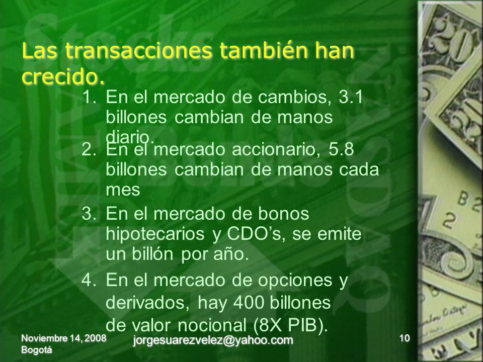 Las transacciones también han crecido. Noviembre 14, 2008 Bogotá 10 jorgesuarezvelez@yahoo.com 1.En el mercado de cambios, 3.1 billones cambian de man
