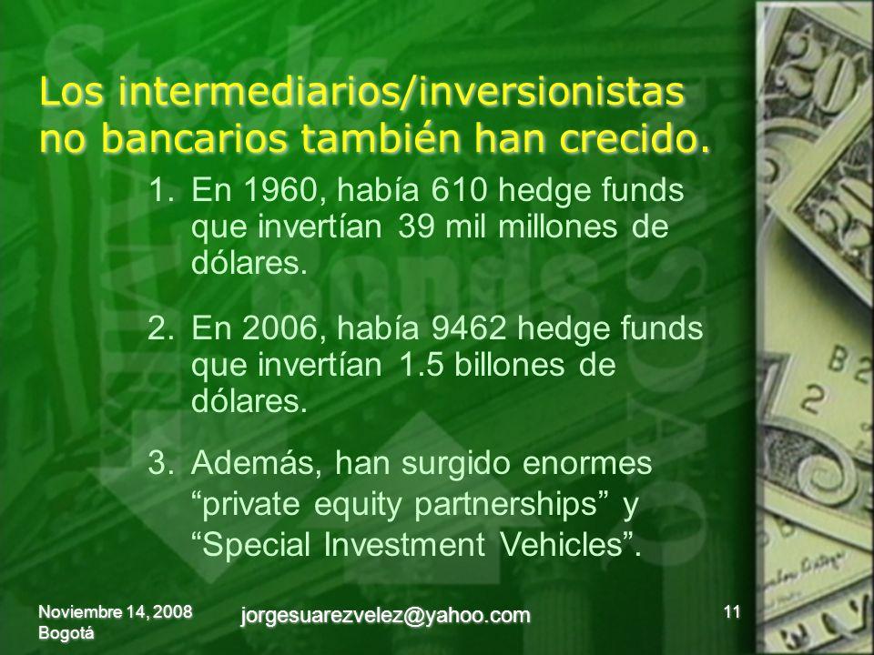 Los intermediarios/inversionistas no bancarios también han crecido. Noviembre 14, 2008 Bogotá 11 jorgesuarezvelez@yahoo.com 1.En 1960, había 610 hedge