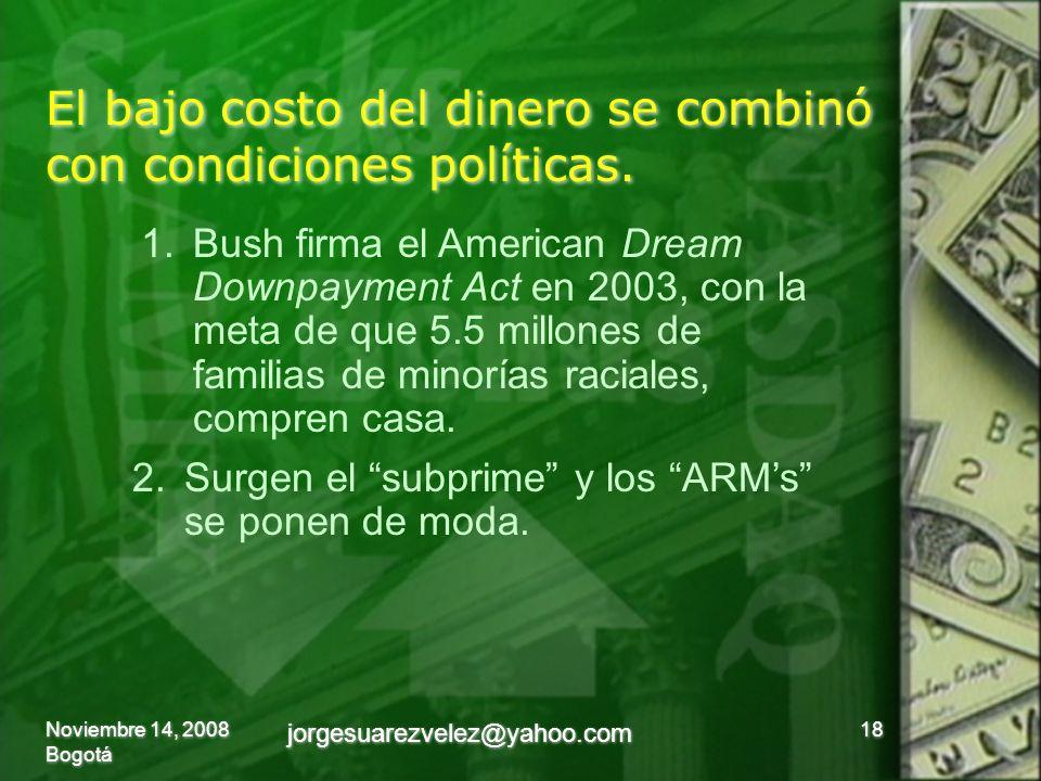 El bajo costo del dinero se combinó con condiciones políticas. Noviembre 14, 2008 Bogotá 18 jorgesuarezvelez@yahoo.com 1.Bush firma el American Dream