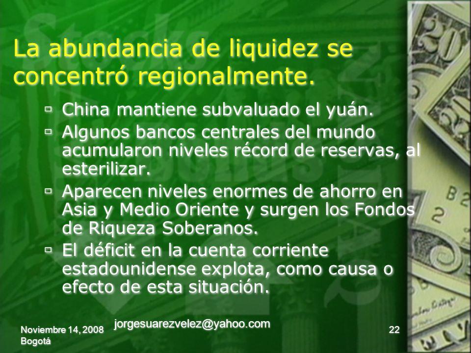 La abundancia de liquidez se concentró regionalmente.