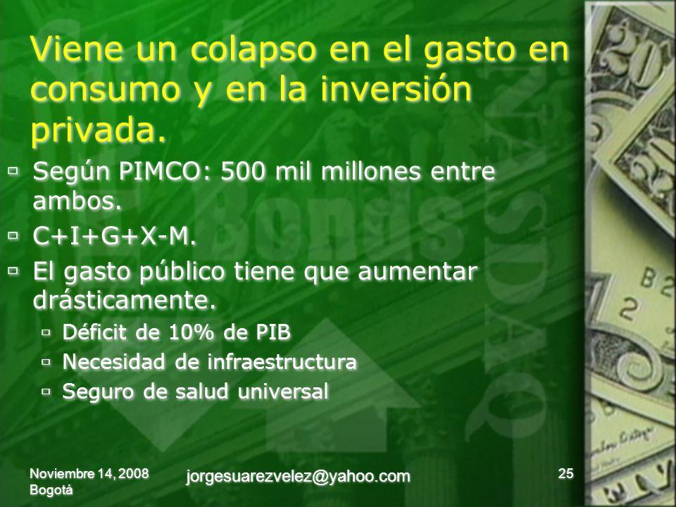 Viene un colapso en el gasto en consumo y en la inversión privada. Según PIMCO: 500 mil millones entre ambos. C+I+G+X-M. El gasto público tiene que au
