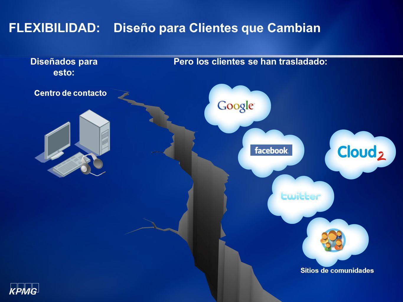 FLEXIBILIDAD: Diseño para Clientes que Cambian Pero los clientes se han trasladado:Diseñados para esto: Centro de contacto Sitios de comunidades
