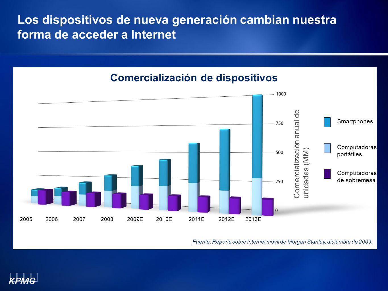Los dispositivos de nueva generación cambian nuestra forma de acceder a Internet Comercialización anual de unidades (MM) 20052006200720082009E2010E201