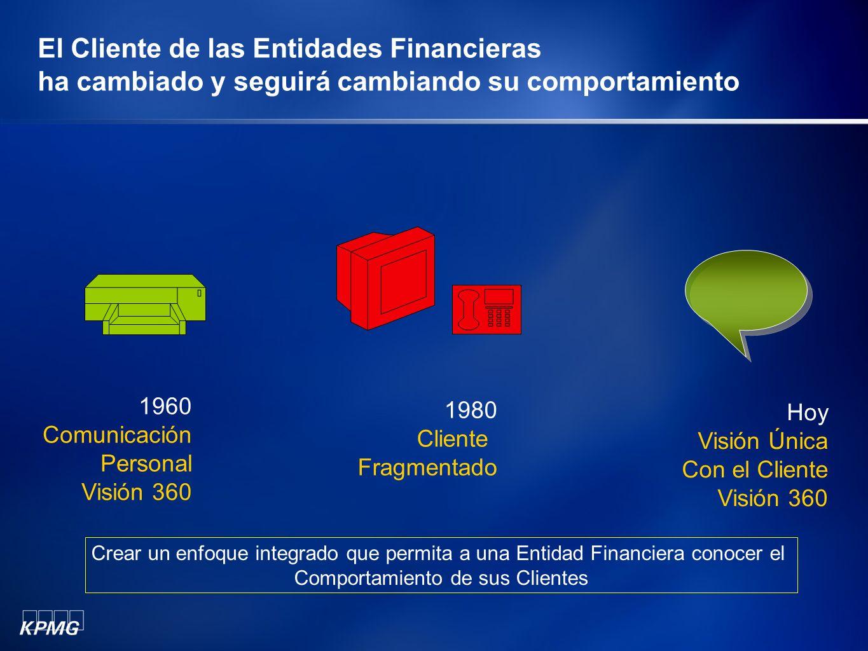 El Cliente de las Entidades Financieras ha cambiado y seguirá cambiando su comportamiento 1960 Comunicación Personal Visión 360 1980 Cliente Fragmenta