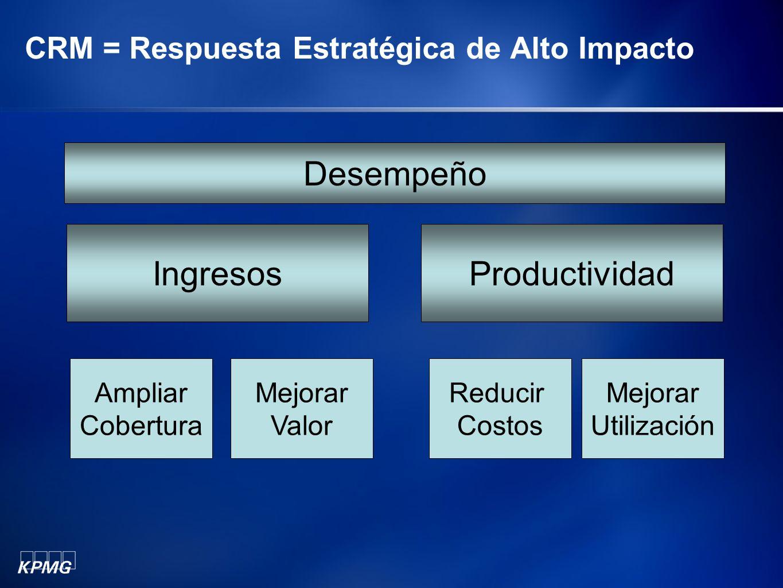CRM = Respuesta Estratégica de Alto Impacto Desempeño IngresosProductividad Ampliar Cobertura Mejorar Valor Reducir Costos Mejorar Utilización
