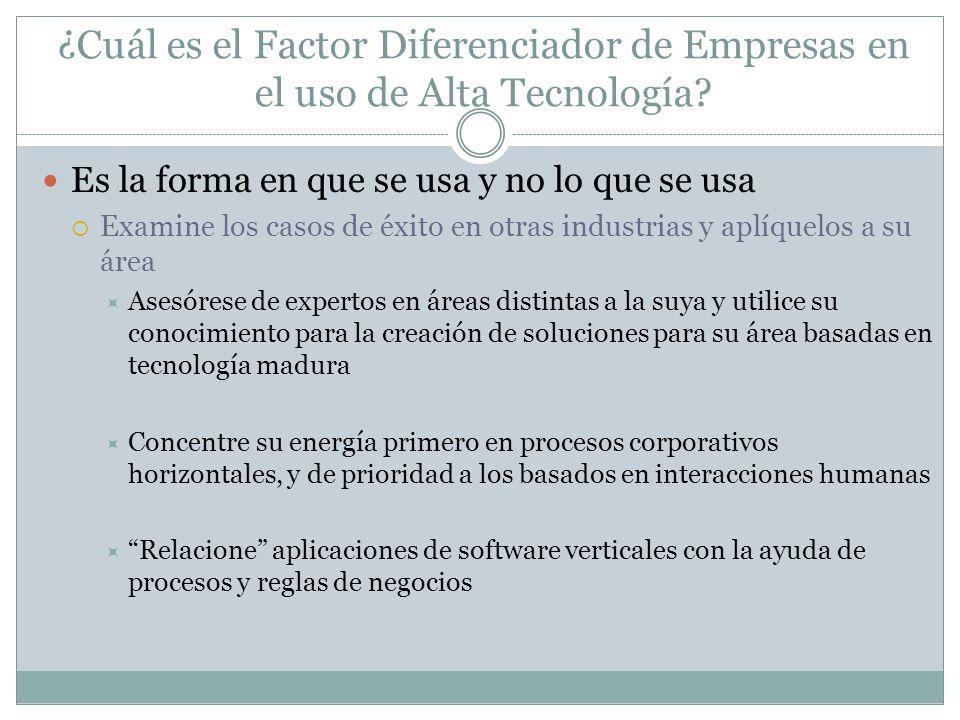 ¿Cuál es el Factor Diferenciador de Empresas en el uso de Alta Tecnología.