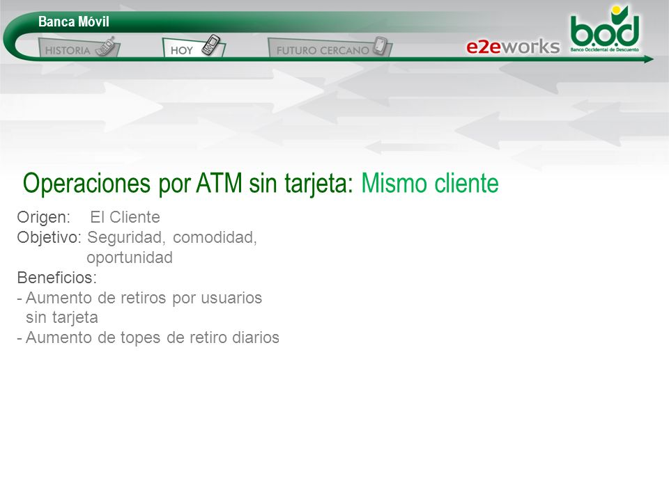Operaciones por ATM sin tarjeta: Mismo cliente Origen: El Cliente Objetivo: Seguridad, comodidad, oportunidad Beneficios: - Aumento de retiros por usu