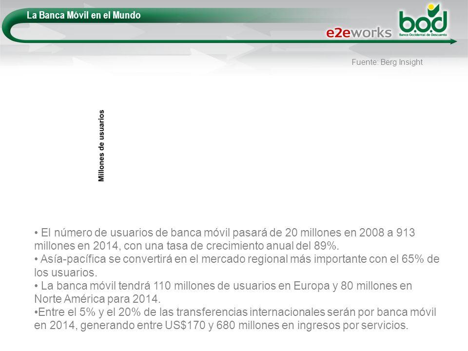 El número de usuarios de banca móvil pasará de 20 millones en 2008 a 913 millones en 2014, con una tasa de crecimiento anual del 89%. Asía-pacífica se