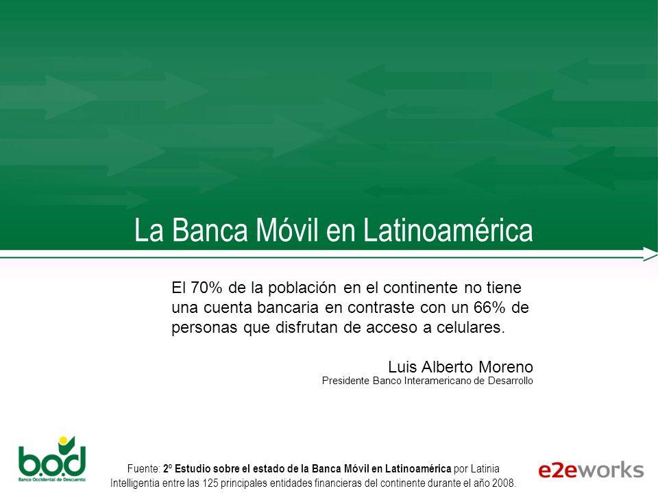 La Banca Móvil en Latinoamérica Fuente: 2º Estudio sobre el estado de la Banca Móvil en Latinoamérica por Latinia Intelligentia entre las 125 principa