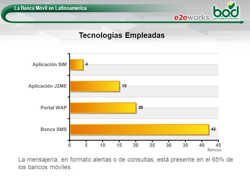 La Banca Móvil en Latinoamérica La mensajería, en formato alertas o de consultas, está presente en el 65% de los bancos móviles. Tecnologías Empleadas