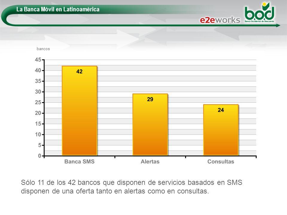 La Banca Móvil en Latinoamérica Sólo 11 de los 42 bancos que disponen de servicios basados en SMS disponen de una oferta tanto en alertas como en cons
