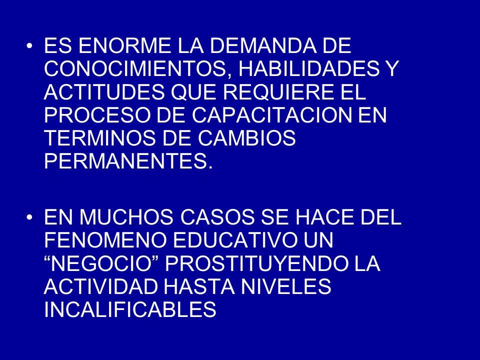 ES ENORME LA DEMANDA DE CONOCIMIENTOS, HABILIDADES Y ACTITUDES QUE REQUIERE EL PROCESO DE CAPACITACION EN TERMINOS DE CAMBIOS PERMANENTES. EN MUCHOS C