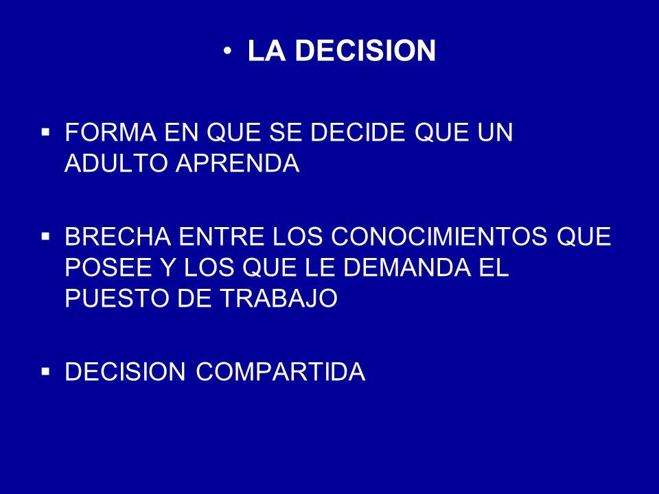 LA DECISION FORMA EN QUE SE DECIDE QUE UN ADULTO APRENDA BRECHA ENTRE LOS CONOCIMIENTOS QUE POSEE Y LOS QUE LE DEMANDA EL PUESTO DE TRABAJO DECISION C