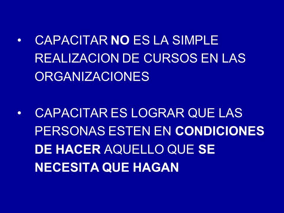 CAPACITAR NO ES LA SIMPLE REALIZACION DE CURSOS EN LAS ORGANIZACIONES CAPACITAR ES LOGRAR QUE LAS PERSONAS ESTEN EN CONDICIONES DE HACER AQUELLO QUE S