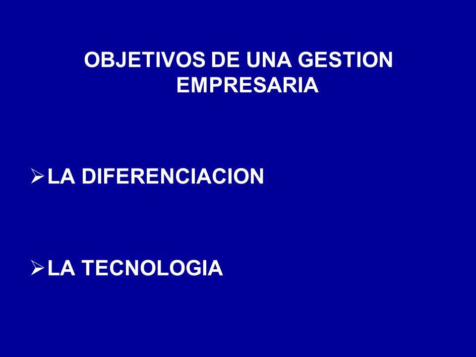 OBJETIVOS DE UNA GESTION EMPRESARIA LA DIFERENCIACION LA TECNOLOGIA