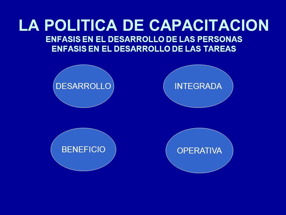 LA POLITICA DE CAPACITACION ENFASIS EN EL DESARROLLO DE LAS PERSONAS ENFASIS EN EL DESARROLLO DE LAS TAREAS DESARROLLOINTEGRADA BENEFICIO OPERATIVA