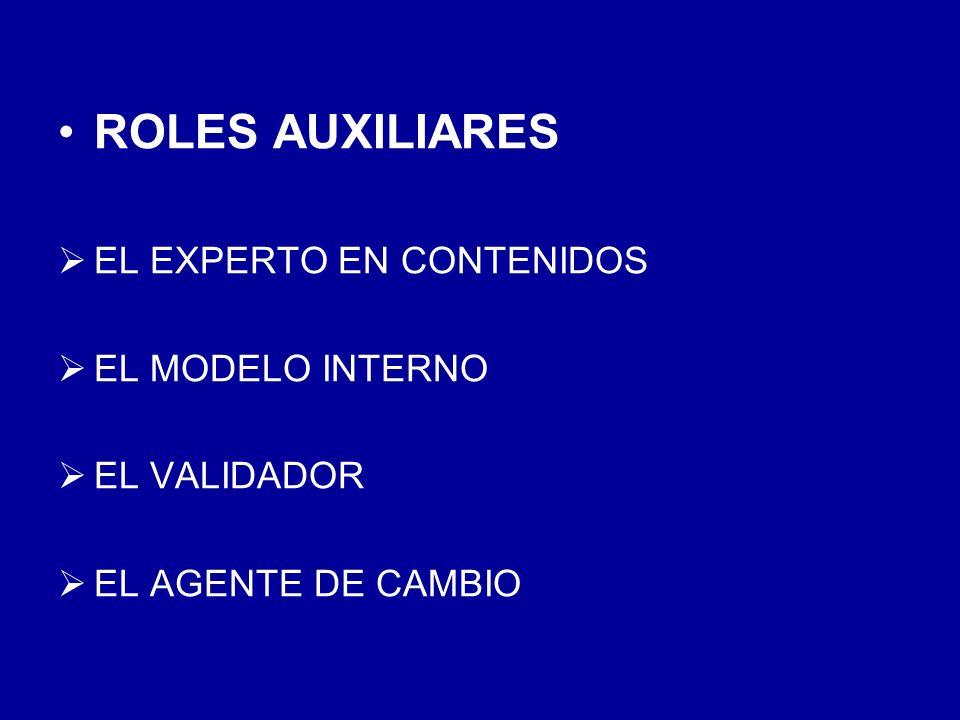 ROLES AUXILIARES EL EXPERTO EN CONTENIDOS EL MODELO INTERNO EL VALIDADOR EL AGENTE DE CAMBIO