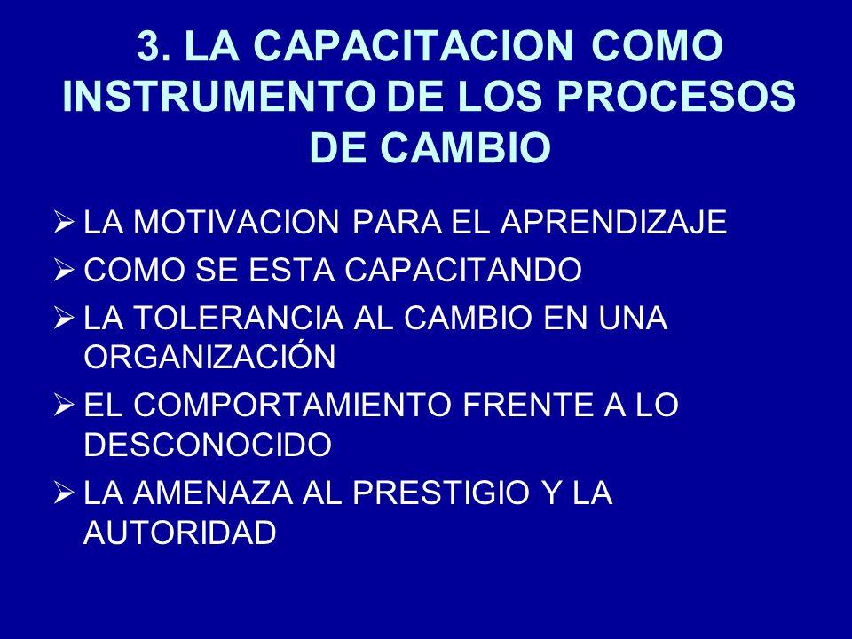 3. LA CAPACITACION COMO INSTRUMENTO DE LOS PROCESOS DE CAMBIO LA MOTIVACION PARA EL APRENDIZAJE COMO SE ESTA CAPACITANDO LA TOLERANCIA AL CAMBIO EN UN