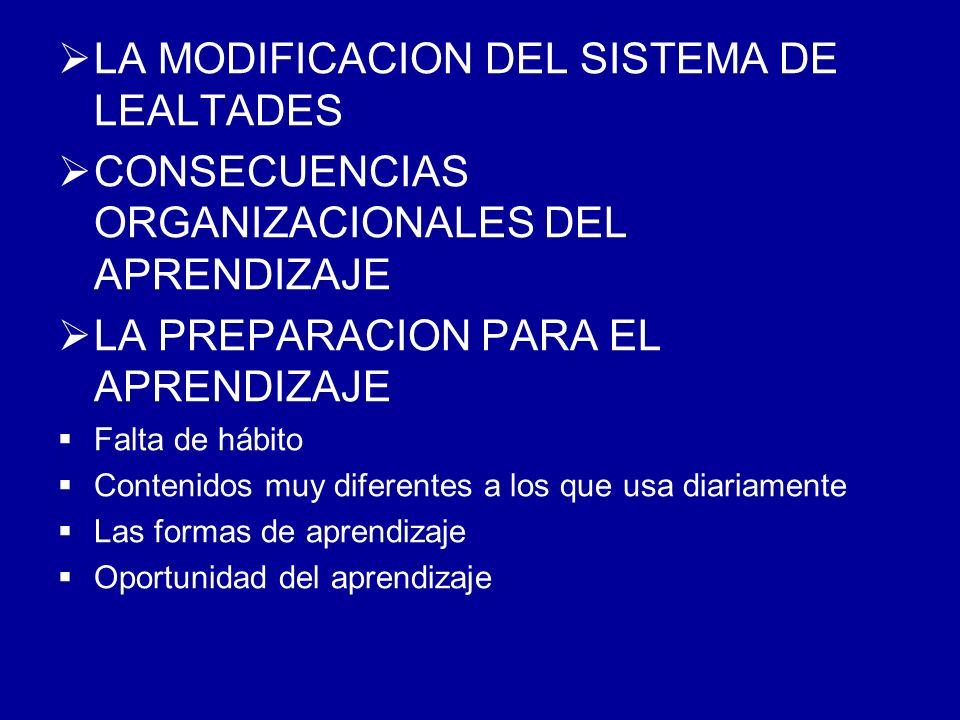 LA MODIFICACION DEL SISTEMA DE LEALTADES CONSECUENCIAS ORGANIZACIONALES DEL APRENDIZAJE LA PREPARACION PARA EL APRENDIZAJE Falta de hábito Contenidos