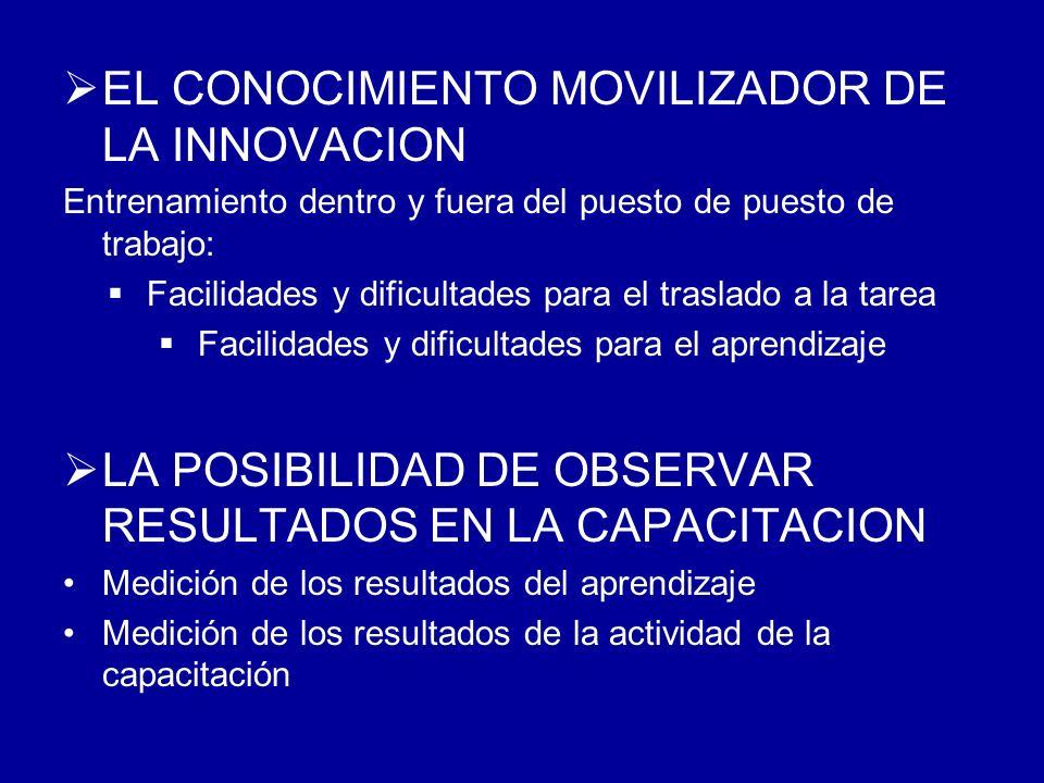 EL CONOCIMIENTO MOVILIZADOR DE LA INNOVACION Entrenamiento dentro y fuera del puesto de puesto de trabajo: Facilidades y dificultades para el traslado
