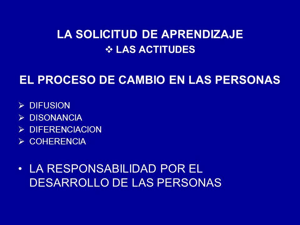 LA SOLICITUD DE APRENDIZAJE LAS ACTITUDES EL PROCESO DE CAMBIO EN LAS PERSONAS DIFUSION DISONANCIA DIFERENCIACION COHERENCIA LA RESPONSABILIDAD POR EL