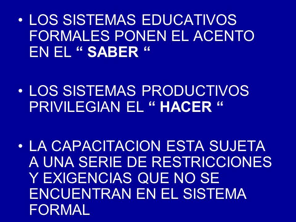 LOS SISTEMAS EDUCATIVOS FORMALES PONEN EL ACENTO EN EL SABER LOS SISTEMAS PRODUCTIVOS PRIVILEGIAN EL HACER LA CAPACITACION ESTA SUJETA A UNA SERIE DE